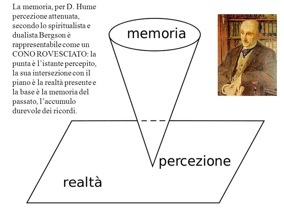 La memoria, per D. Hume percezione attenuata, secondo lo spiritualista e dualista Bergson è rappresentabile come un CONO ROVESCIATO: la punta è l'ista