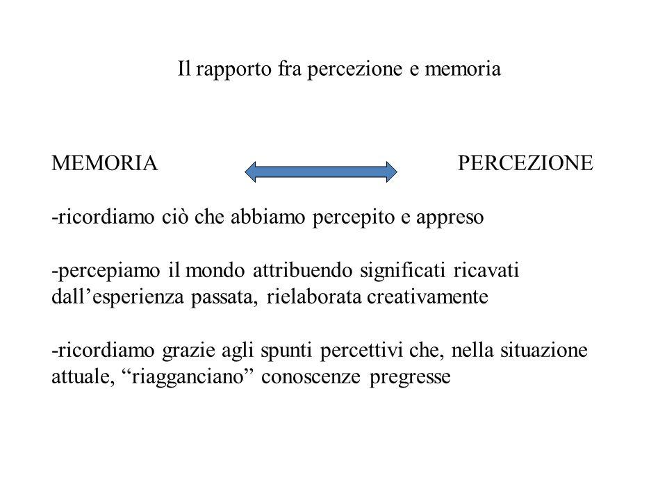 Il rapporto fra percezione e memoria MEMORIA PERCEZIONE -ricordiamo ciò che abbiamo percepito e appreso -percepiamo il mondo attribuendo significati r