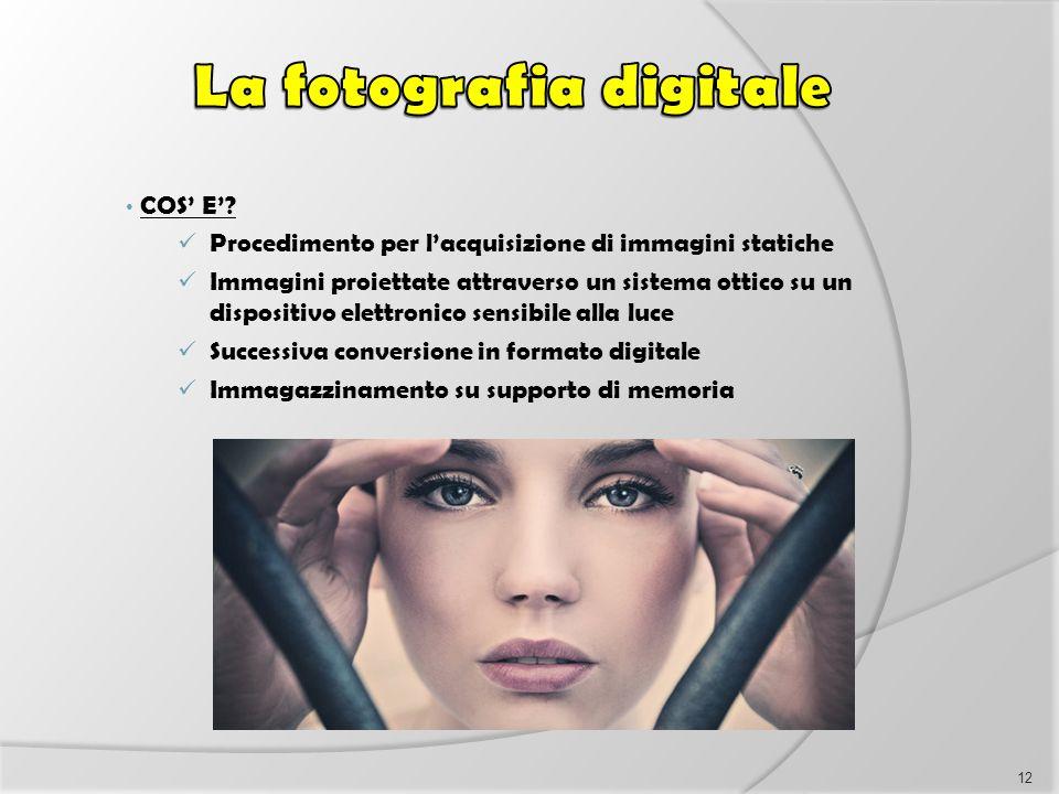 COS' E'? Procedimento per l'acquisizione di immagini statiche Immagini proiettate attraverso un sistema ottico su un dispositivo elettronico sensibile