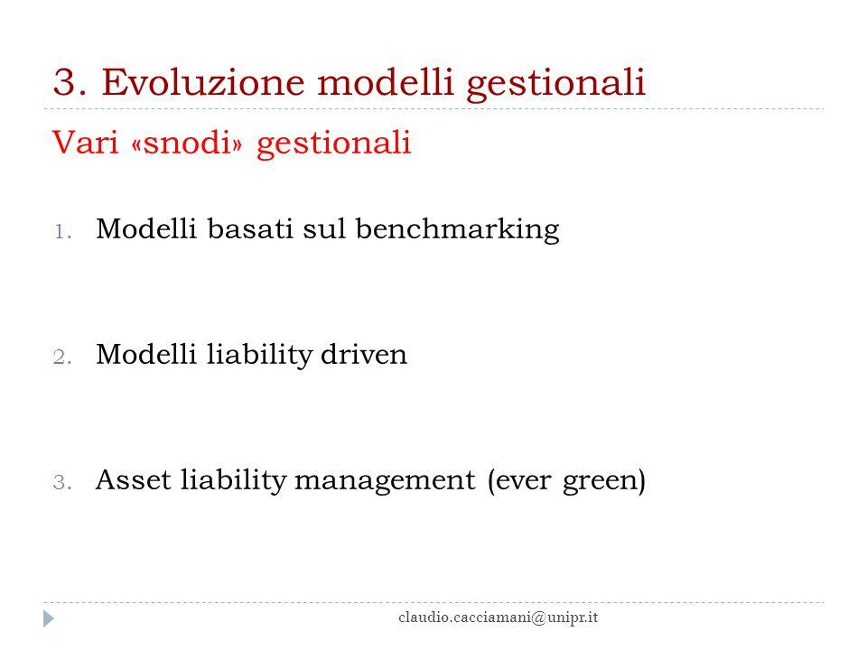 3.Evoluzione modelli gestionali 1/3 1.