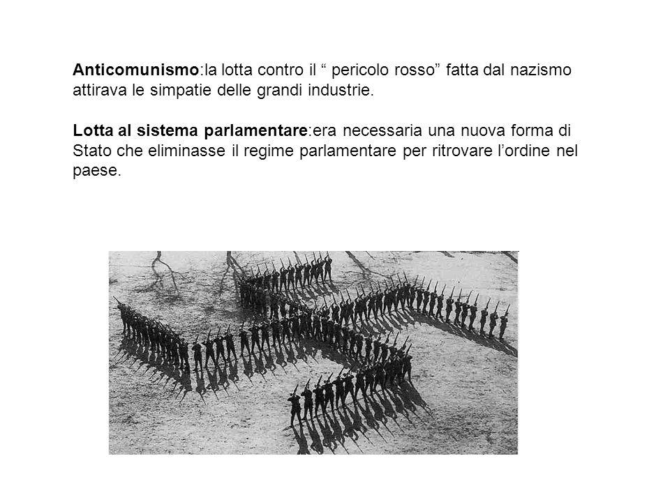 """Anticomunismo:la lotta contro il """" pericolo rosso"""" fatta dal nazismo attirava le simpatie delle grandi industrie. Lotta al sistema parlamentare:era ne"""