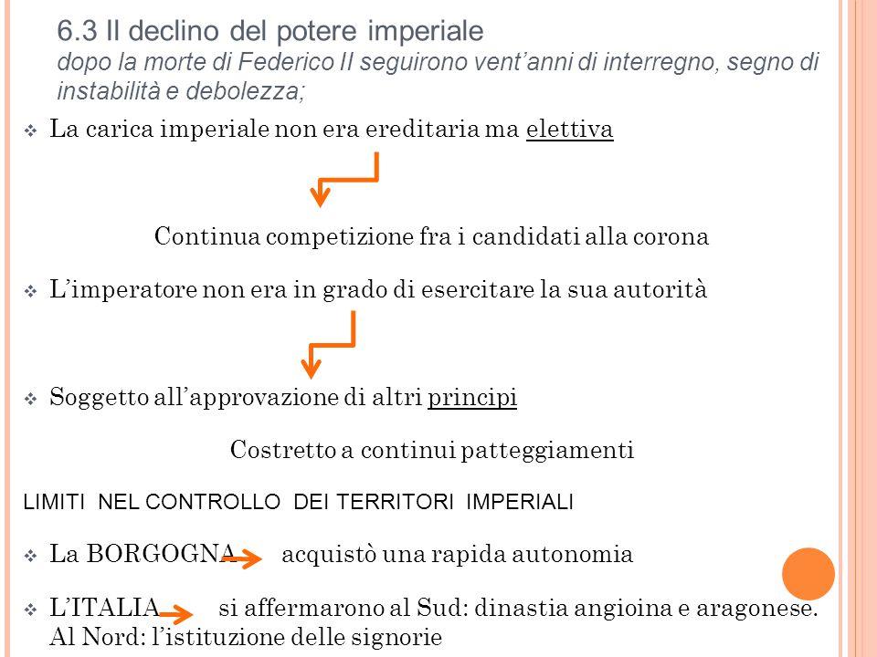 6.3 Il declino del potere imperiale dopo la morte di Federico II seguirono vent'anni di interregno, segno di instabilità e debolezza;  La carica impe