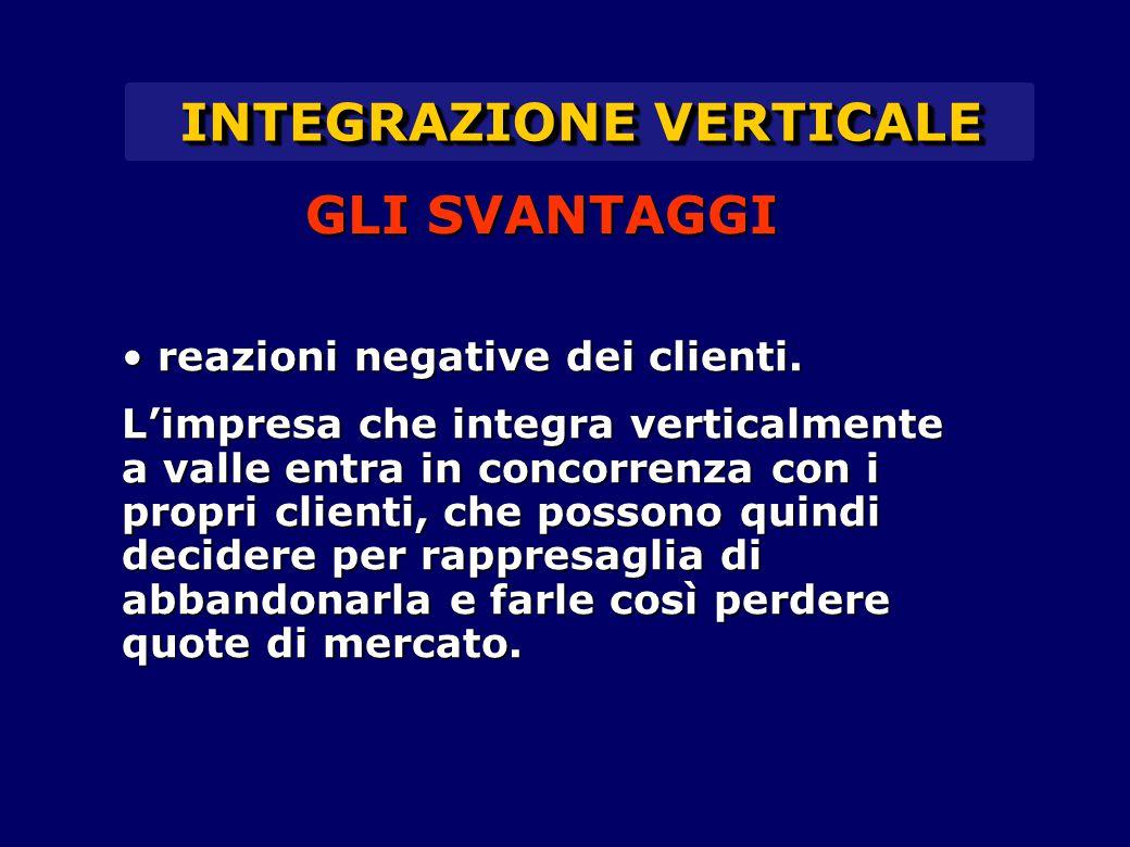 VANTAGGISVANTAGGI Vantaggi interniCosti  L'integrazione abbassa i costi eliminando i passaggi intermedi, riduce le sovrapposizioni di costi fissi e riduce i costi di accesso alla tecnologia.