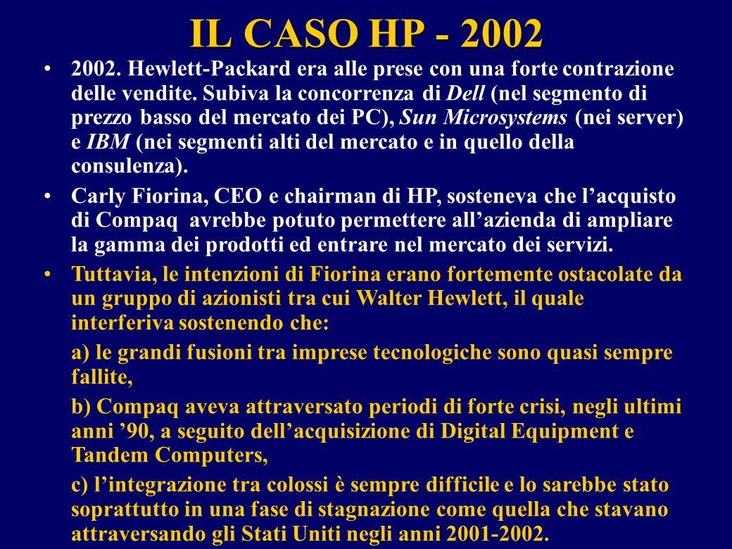 IL CASO HP - 2002 I critici prevedevano che l'integrazione non sarebbe riuscita, sostenevano che l'acquisizione avrebbe diminuito la redditività delle business unit delle stampanti di HP ed avrebbe aumentato l'esposizione del gruppo alla concorrenza dei PC, creando una sorta di collisione al rallentatore con il concorrente Sun.