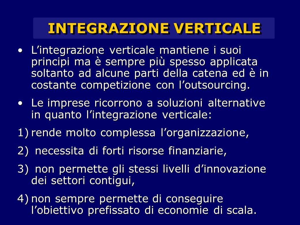 INTEGRAZIONE VERTICALE Le alternative all'integrazione verticale: integrazione parziale e outsourcing alleanze strategiche e joint venture relazioni informali tra compratore e venditore del tipo keiretsu relazioni di breve e lungo termine