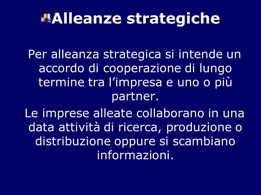 Alleanze strategiche Le alleanze possono essere: orizzontali, quando la collaborazione è tra imprese dello stesso settore; verticali, quando la collaborazione è tra un fornitore e un compratore.
