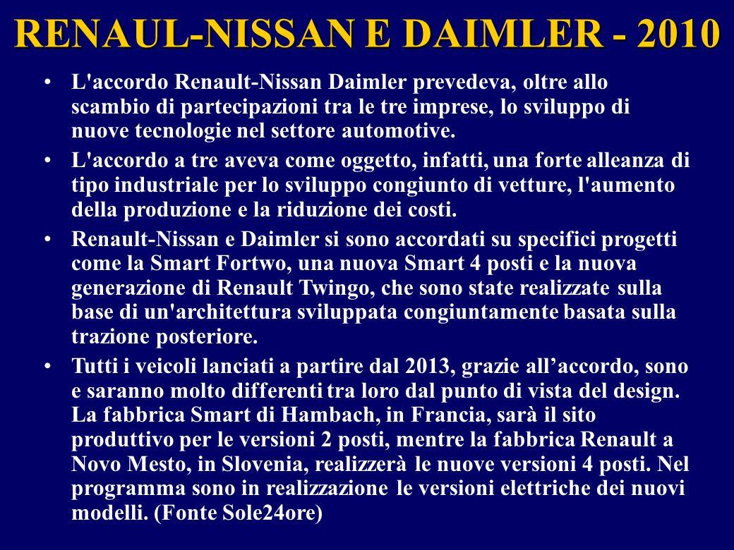 RENAUL-NISSAN E DAIMLER - 2010 Daimler, Renault e Nissan coopereranno anche su futuri motori benzina e diesel, che saranno prodotti per il beneficio di tutti i partner.