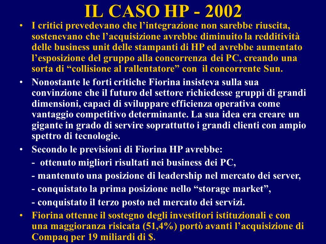 IL CASO HP - 2005 Quali obiettivi spinsero HP ad acquistare Compaq.