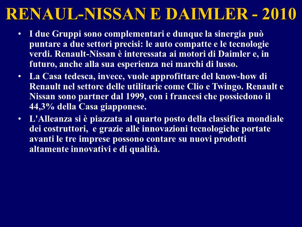 RENAUL-NISSAN E DAIMLER - 2010 La cooperazione è di tipo strategico, basata su una serie di progetti molto concreti.