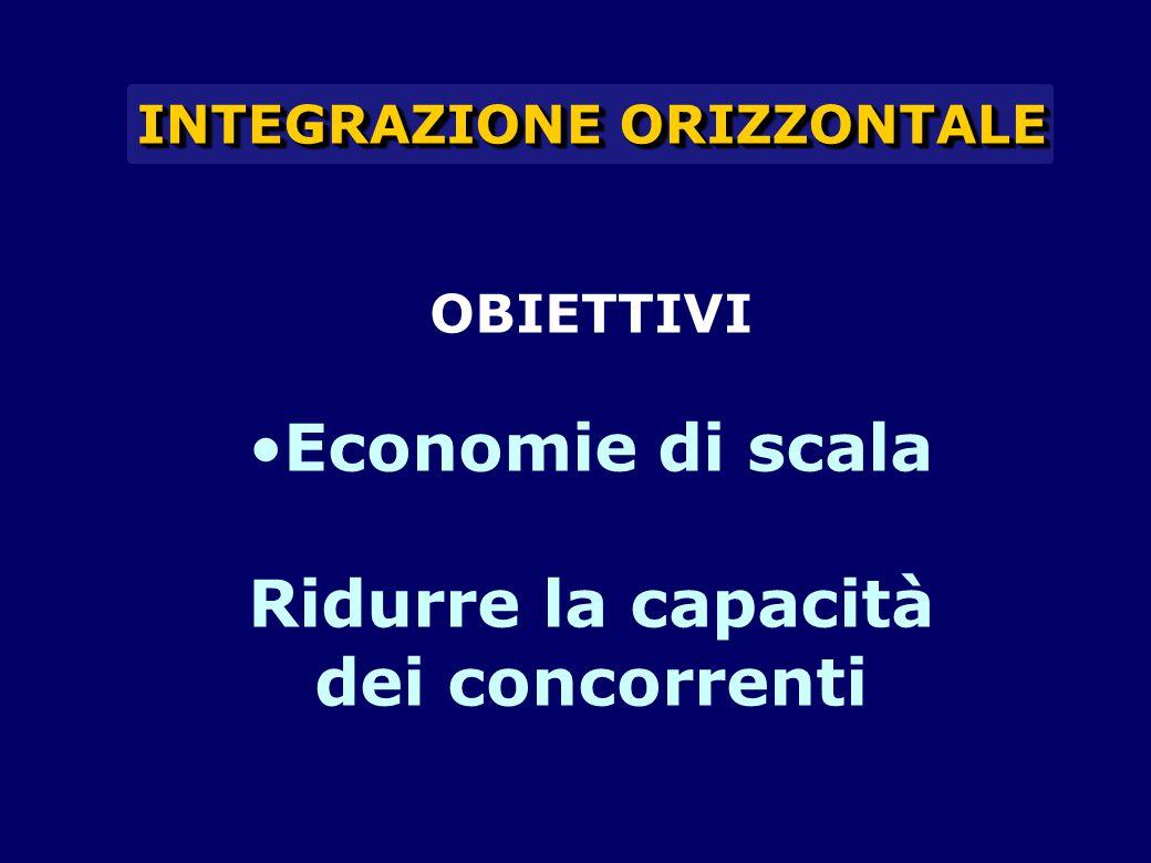 Con l'integrazione orizzontale l'impresa resta nel settore/mercato originario, ma acquisisce la possibilità di allargare la quota di mercato e rafforzare la sua posizione rispetto ai rivali.