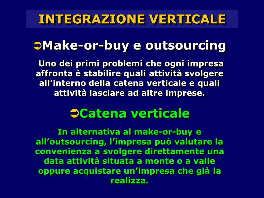 Make-or-buy e outsourcing  Make-or-buy e outsourcing Spesso le imprese esterne sono in grado di realizzare economie di scala di un componente o di un servizio che sono invece difficili da raggiungere se prodotti internamente.