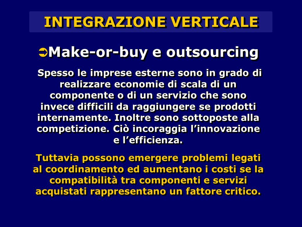 Con l'integrazione verticale l'impresa cerca di acquisire il controllo sui propri input (a monte) o sui propri output (a valle) o su entrambi.