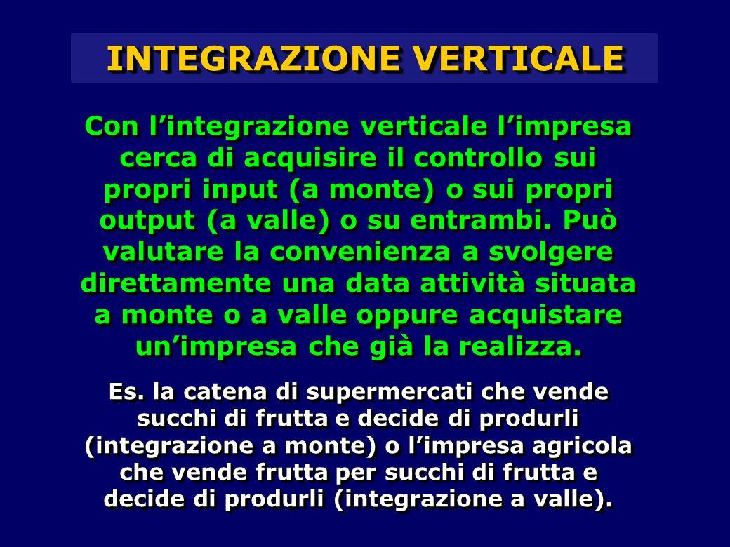 In ogni fase dell'integrazione l'impresa aggiunge valore al prodotto.