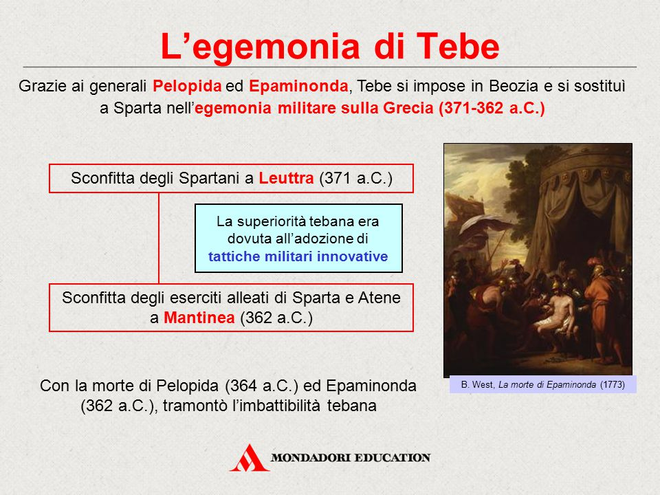 L'egemonia di Tebe Sconfitta degli Spartani a Leuttra (371 a.C.) Grazie ai generali Pelopida ed Epaminonda, Tebe si impose in Beozia e si sostituì a S