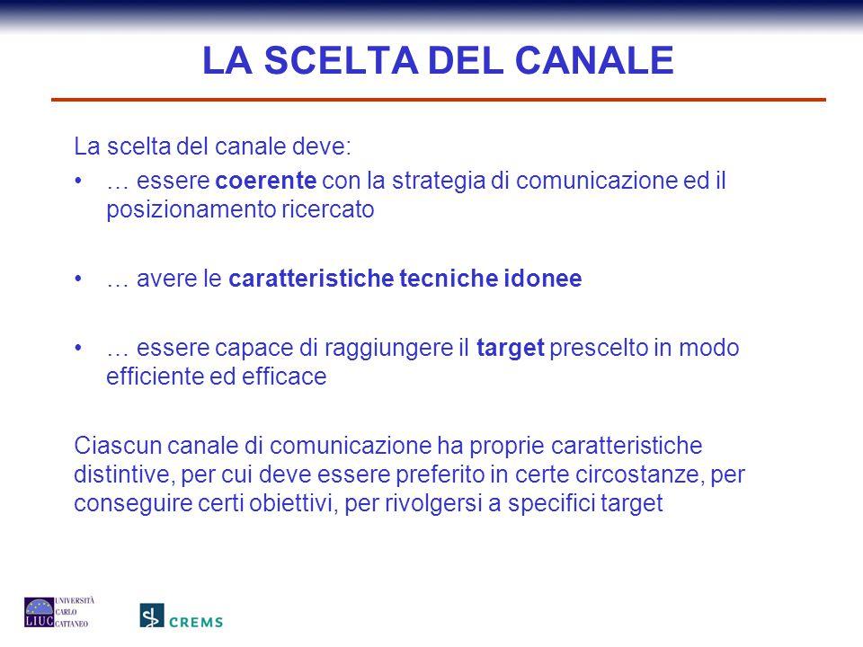LA SCELTA DEL CANALE La scelta del canale deve: … essere coerente con la strategia di comunicazione ed il posizionamento ricercato … avere le caratter