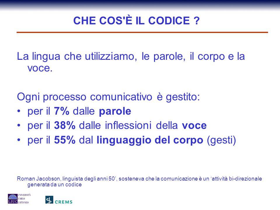 La lingua che utilizziamo, le parole, il corpo e la voce. Ogni processo comunicativo è gestito: per il 7% dalle parole per il 38% dalle inflessioni de