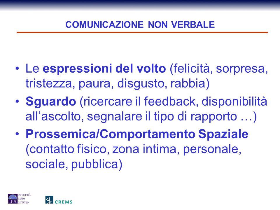 COMUNICAZIONE NON VERBALE Le espressioni del volto (felicità, sorpresa, tristezza, paura, disgusto, rabbia) Sguardo (ricercare il feedback, disponibil
