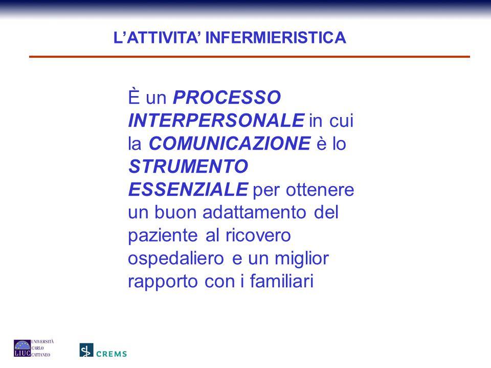 L'ATTIVITA' INFERMIERISTICA È un PROCESSO INTERPERSONALE in cui la COMUNICAZIONE è lo STRUMENTO ESSENZIALE per ottenere un buon adattamento del pazien