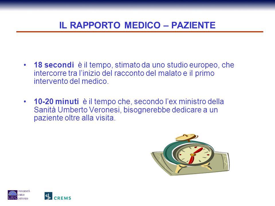 IL RAPPORTO MEDICO – PAZIENTE 18 secondi è il tempo, stimato da uno studio europeo, che intercorre tra l'inizio del racconto del malato e il primo int