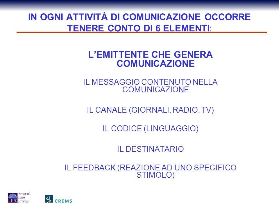 IN OGNI ATTIVITÀ DI COMUNICAZIONE OCCORRE TENERE CONTO DI 6 ELEMENTI: L'EMITTENTE CHE GENERA COMUNICAZIONE IL MESSAGGIO CONTENUTO NELLA COMUNICAZIONE