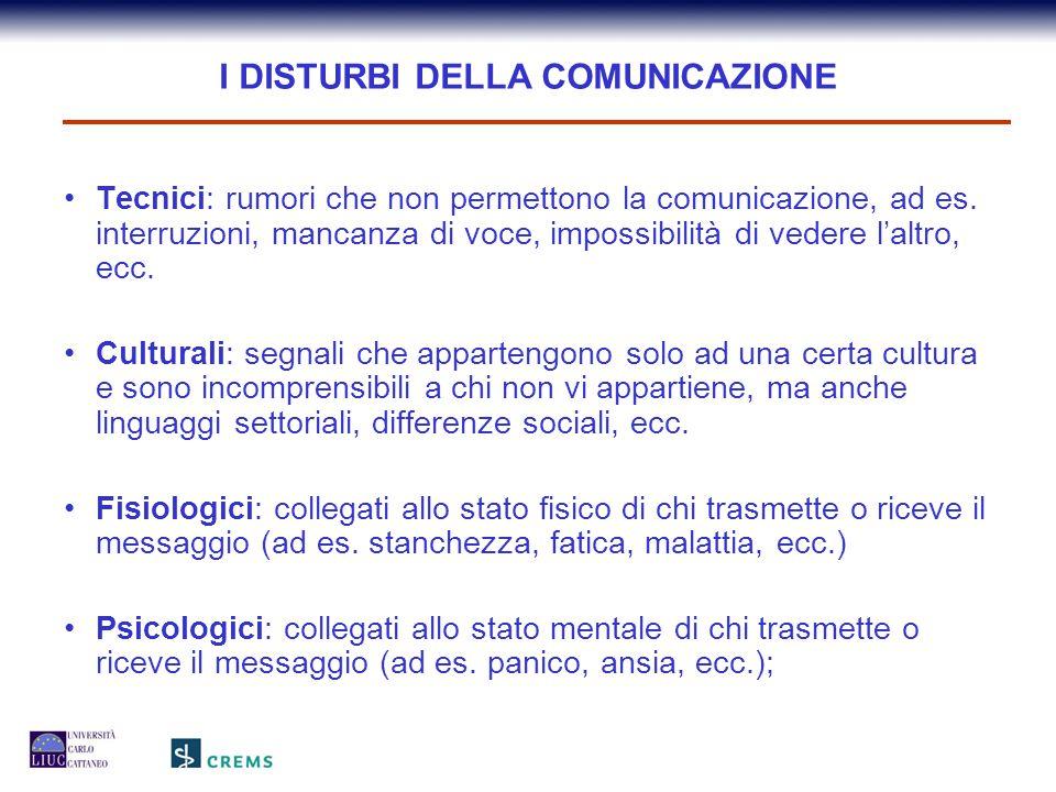 I DISTURBI DELLA COMUNICAZIONE Tecnici: rumori che non permettono la comunicazione, ad es. interruzioni, mancanza di voce, impossibilità di vedere l'a