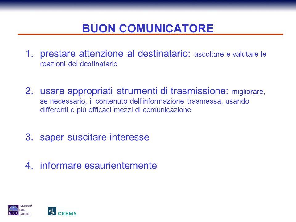 BUON COMUNICATORE 1.prestare attenzione al destinatario: ascoltare e valutare le reazioni del destinatario 2.usare appropriati strumenti di trasmissio
