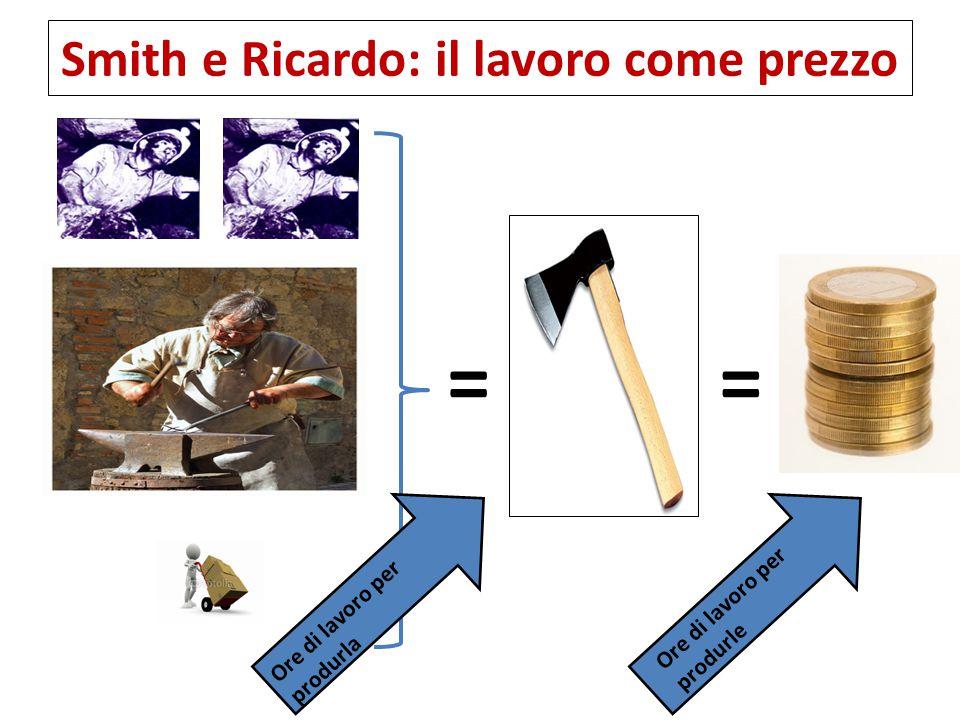 Smith e Ricardo: il lavoro come prezzo == Ore di lavoro per produrle Ore di lavoro per produrla