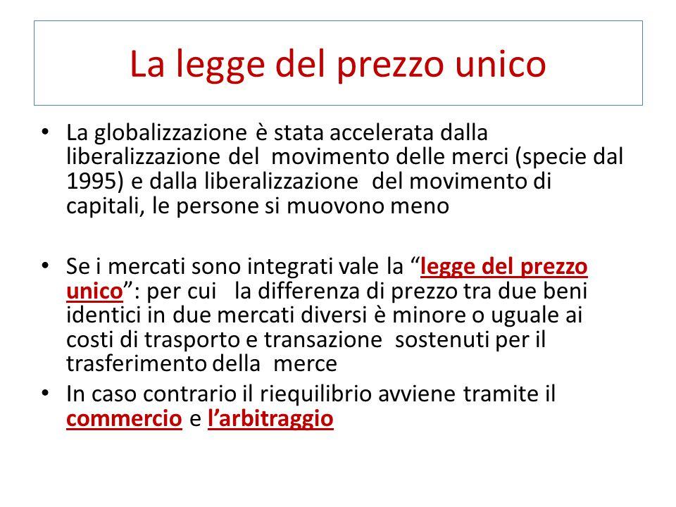 La legge del prezzo unico La globalizzazione è stata accelerata dalla liberalizzazione del movimento delle merci (specie dal 1995) e dalla liberalizza