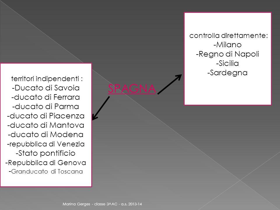 SPAGNA controlla direttamente: -Milano -Regno di Napoli -Sicilia -Sardegna territori indipendenti : -Ducato di Savoia -ducato di Ferrara -ducato di Pa