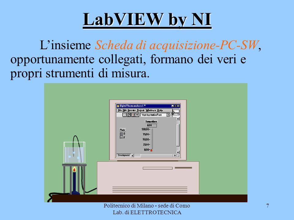 Politecnico di Milano - sede di Como Lab. di ELETTROTECNICA 8