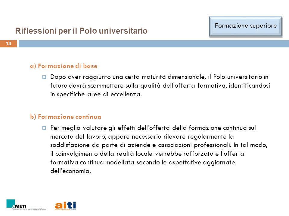 Riflessioni per il Polo universitario 13 a) Formazione di base  Dopo aver raggiunto una certa maturità dimensionale, il Polo universitario in futuro