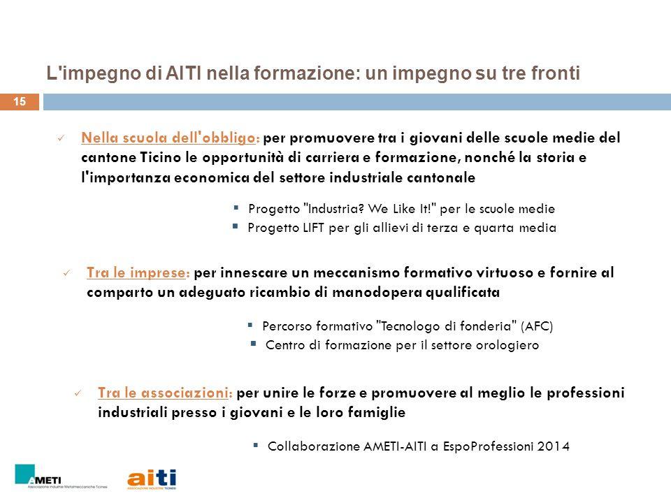 15 Nella scuola dell'obbligo: per promuovere tra i giovani delle scuole medie del cantone Ticino le opportunità di carriera e formazione, nonché la st