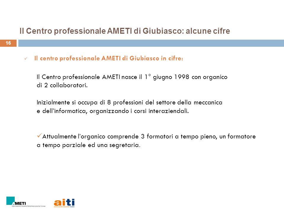 16 Il Centro professionale AMETI di Giubiasco: alcune cifre Il centro professionale AMETI di Giubiasco in cifre: Il Centro professionale AMETI nasce i