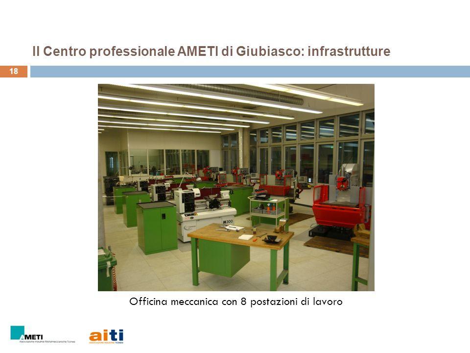 18 Officina meccanica con 8 postazioni di lavoro Il Centro professionale AMETI di Giubiasco: infrastrutture