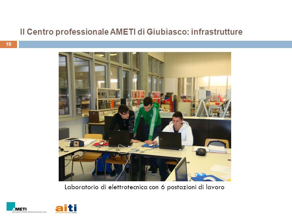 20 Aula informatica con 10 postazioni di lavoro Il Centro professionale AMETI di Giubiasco: infrastrutture