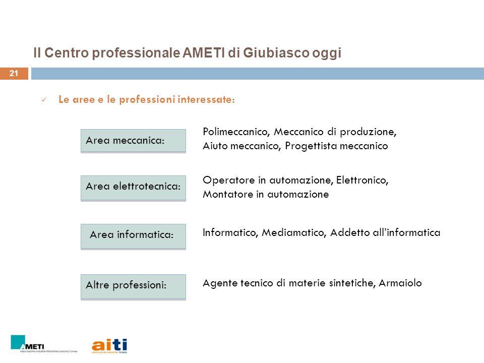 21 Le aree e le professioni interessate: Informatico, Mediamatico, Addetto all'informatica Polimeccanico, Meccanico di produzione, Aiuto meccanico, Pr