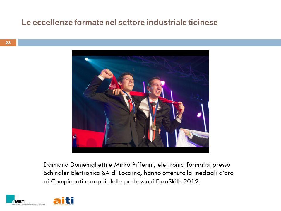 23 Le eccellenze formate nel settore industriale ticinese Damiano Domenighetti e Mirko Pifferini, elettronici formatisi presso Schindler Elettronica S