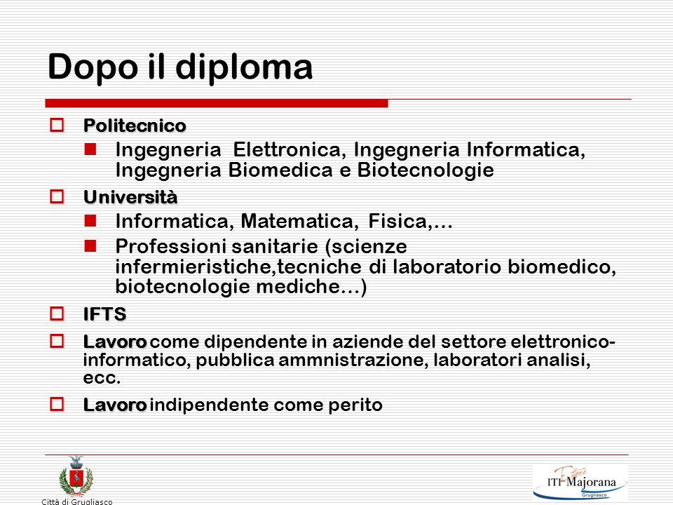 Città di Grugliasco Dopo il diploma  Politecnico Ingegneria Elettronica, Ingegneria Informatica, Ingegneria Biomedica e Biotecnologie  Università In