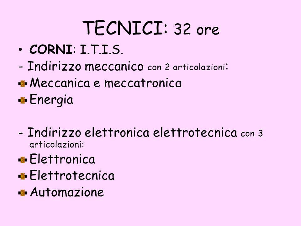 TECNICI: 32 ore CORNI: I.T.I.S. - Indirizzo meccanico con 2 articolazioni : Meccanica e meccatronica Energia - Indirizzo elettronica elettrotecnica co