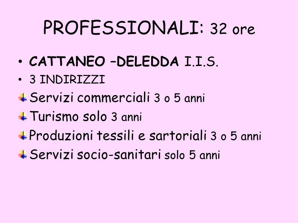PROFESSIONALI: 32 ore CATTANEO –DELEDDA I.I.S.