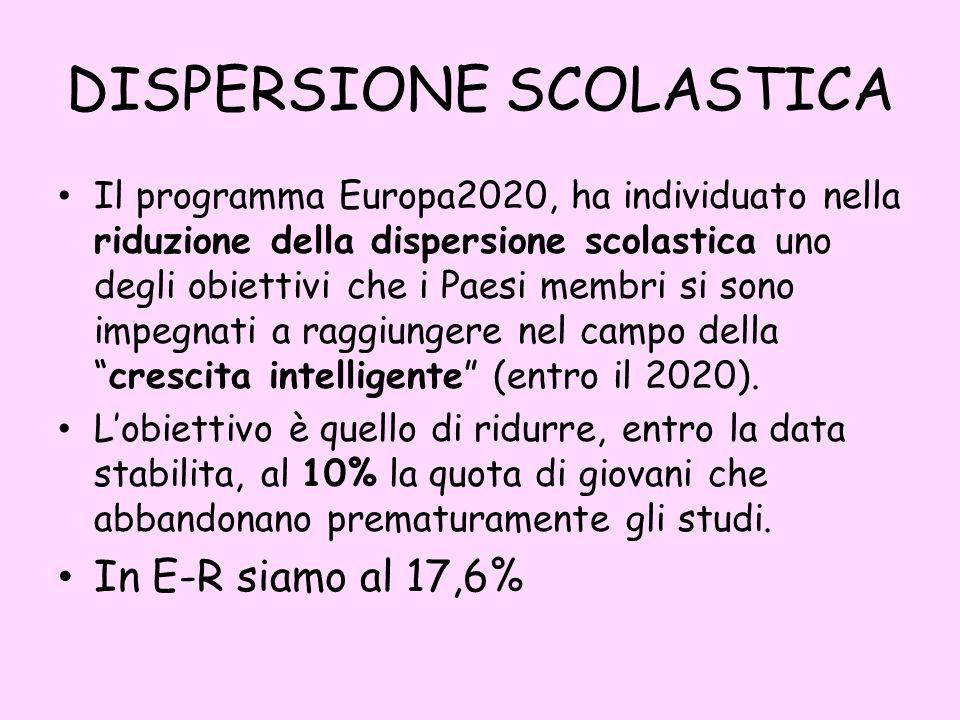 DISPERSIONE SCOLASTICA Il programma Europa2020, ha individuato nella riduzione della dispersione scolastica uno degli obiettivi che i Paesi membri si sono impegnati a raggiungere nel campo della crescita intelligente (entro il 2020).