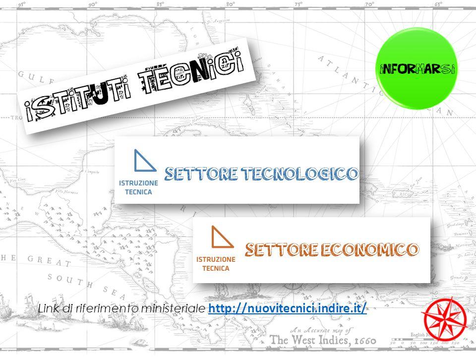 Link di riferimento ministeriale http://nuovitecnici.indire.it/ http://nuovitecnici.indire.it/
