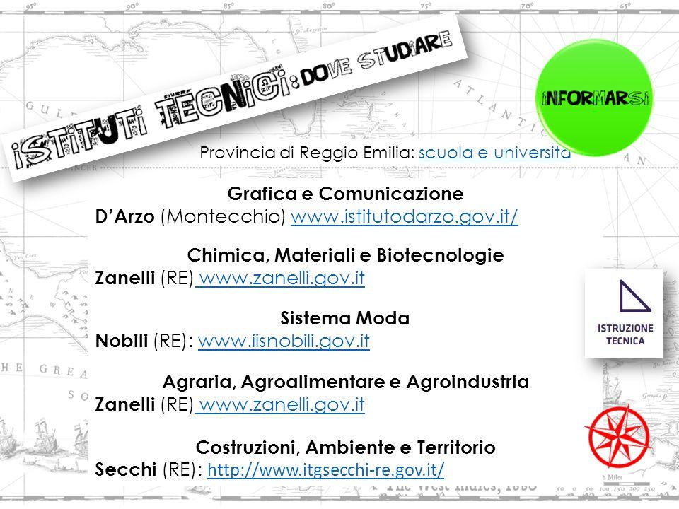 Grafica e Comunicazione D'Arzo (Montecchio) www.istitutodarzo.gov.it/www.istitutodarzo.gov.it/ Chimica, Materiali e Biotecnologie Zanelli (RE) www.zanelli.gov.it www.zanelli.gov.it Sistema Moda Nobili (RE): www.iisnobili.gov.itwww.iisnobili.gov.it Agraria, Agroalimentare e Agroindustria Zanelli (RE) www.zanelli.gov.it www.zanelli.gov.it Costruzioni, Ambiente e Territorio Secchi (RE): http://www.itgsecchi-re.gov.it/ http://www.itgsecchi-re.gov.it/ Provincia di Reggio Emilia: scuola e universitàscuola e università