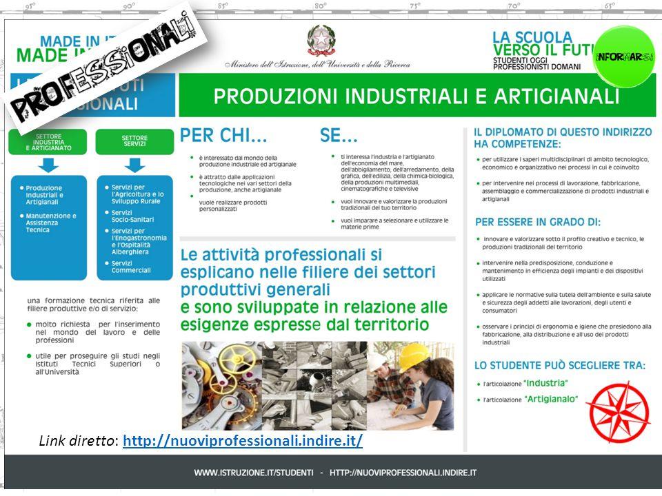 Link diretto: http://nuoviprofessionali.indire.it/http://nuoviprofessionali.indire.it/