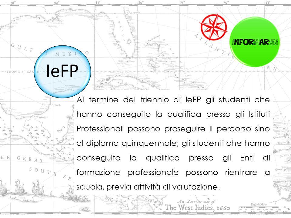 Al termine del triennio di IeFP gli studenti che hanno conseguito la qualifica presso gli Istituti Professionali possono proseguire il percorso sino al diploma quinquennale; gli studenti che hanno conseguito la qualifica presso gli Enti di formazione professionale possono rientrare a scuola, previa attività di valutazione.