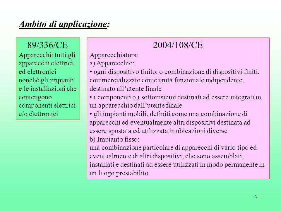 3 Ambito di applicazione: 89/336/CE Apparecchi: tutti gli apparecchi elettrici ed elettronici nonché gli impianti e le installazioni che contengono co