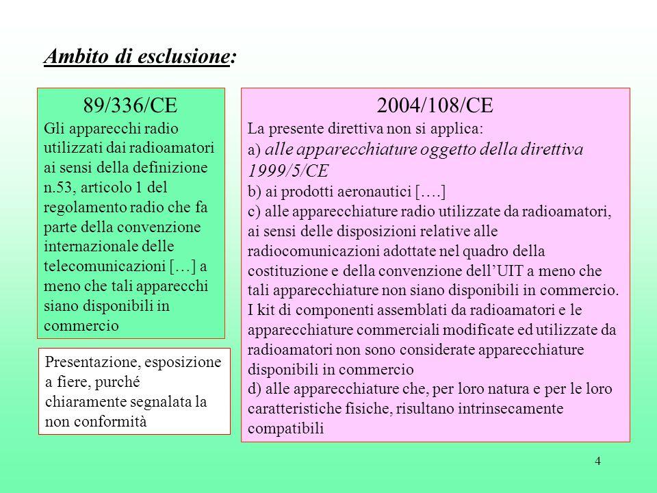 4 Ambito di esclusione: 89/336/CE Gli apparecchi radio utilizzati dai radioamatori ai sensi della definizione n.53, articolo 1 del regolamento radio che fa parte della convenzione internazionale delle telecomunicazioni […] a meno che tali apparecchi siano disponibili in commercio 2004/108/CE La presente direttiva non si applica: a) alle apparecchiature oggetto della direttiva 1999/5/CE b) ai prodotti aeronautici [….] c) alle apparecchiature radio utilizzate da radioamatori, ai sensi delle disposizioni relative alle radiocomunicazioni adottate nel quadro della costituzione e della convenzione dell'UIT a meno che tali apparecchiature non siano disponibili in commercio.