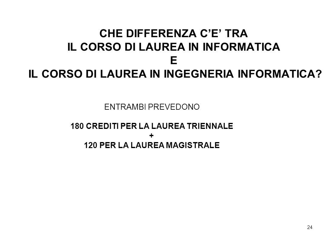 24 CHE DIFFERENZA C'E' TRA IL CORSO DI LAUREA IN INFORMATICA E IL CORSO DI LAUREA IN INGEGNERIA INFORMATICA.