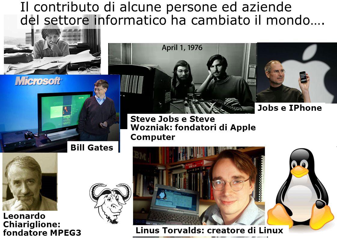 Steve Jobs e Steve Wozniak: fondatori di Apple Computer Jobs e IPhone Leonardo Chiariglione: fondatore MPEG3 Bill Gates Linus Torvalds: creatore di Linux Il contributo di alcune persone ed aziende del settore informatico ha cambiato il mondo….