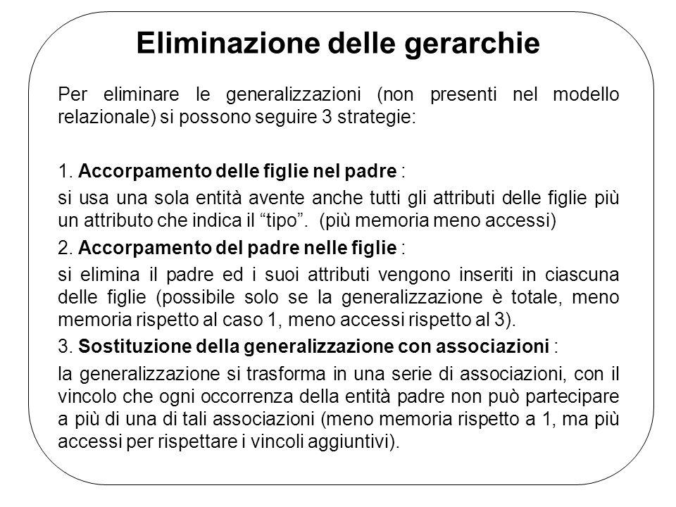 Eliminazione delle gerarchie Per eliminare le generalizzazioni (non presenti nel modello relazionale) si possono seguire 3 strategie: 1.